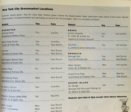 List of NYC Greenmarkets in 1995