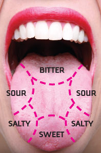 Tongue Map